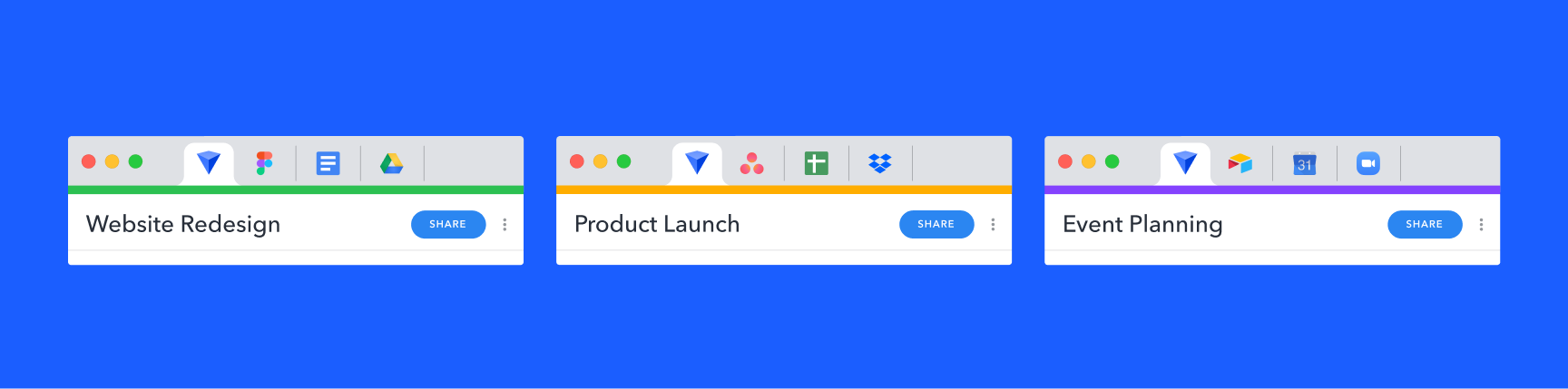 Three browser windows organizing tabs by project in Workona