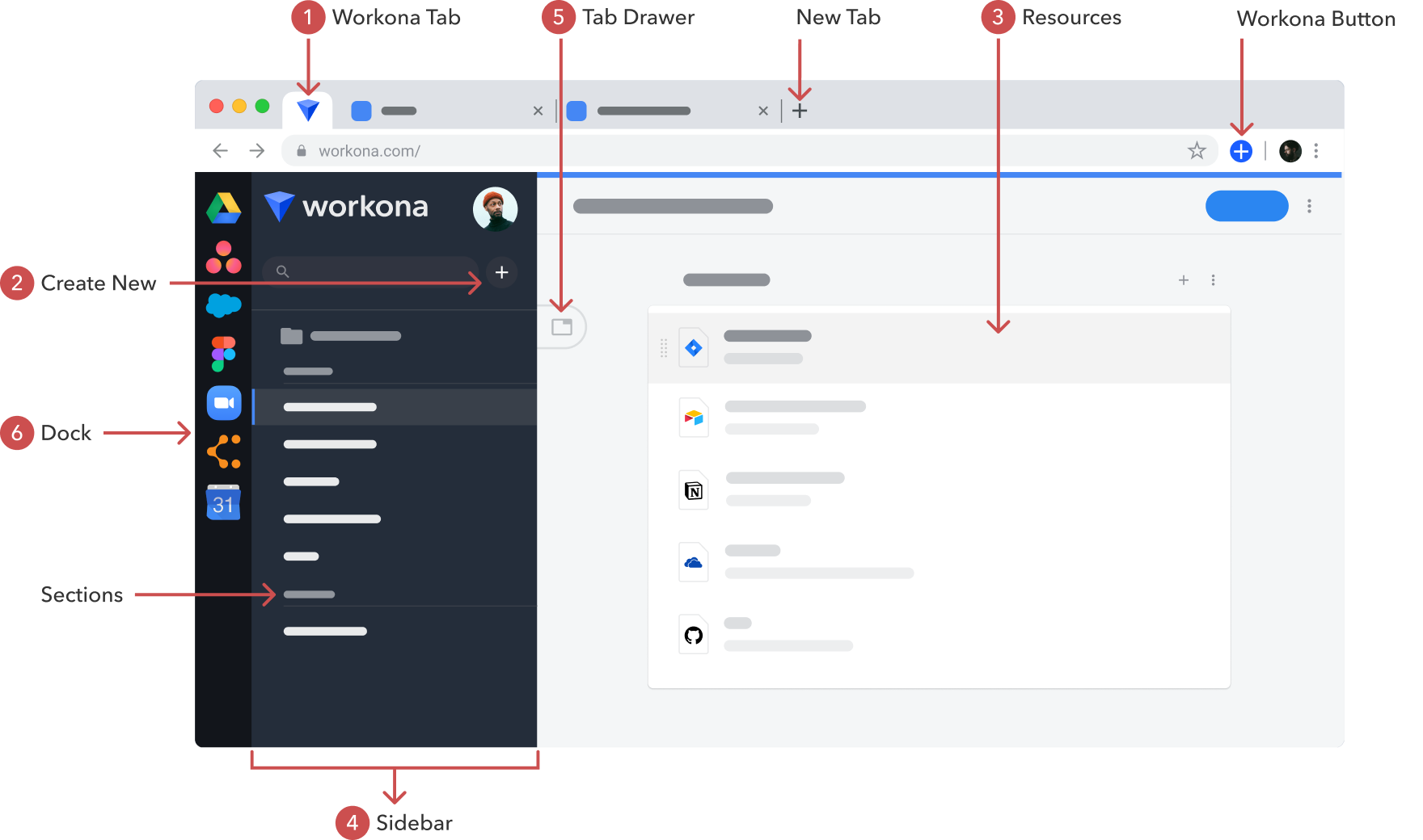 Workona interface and features