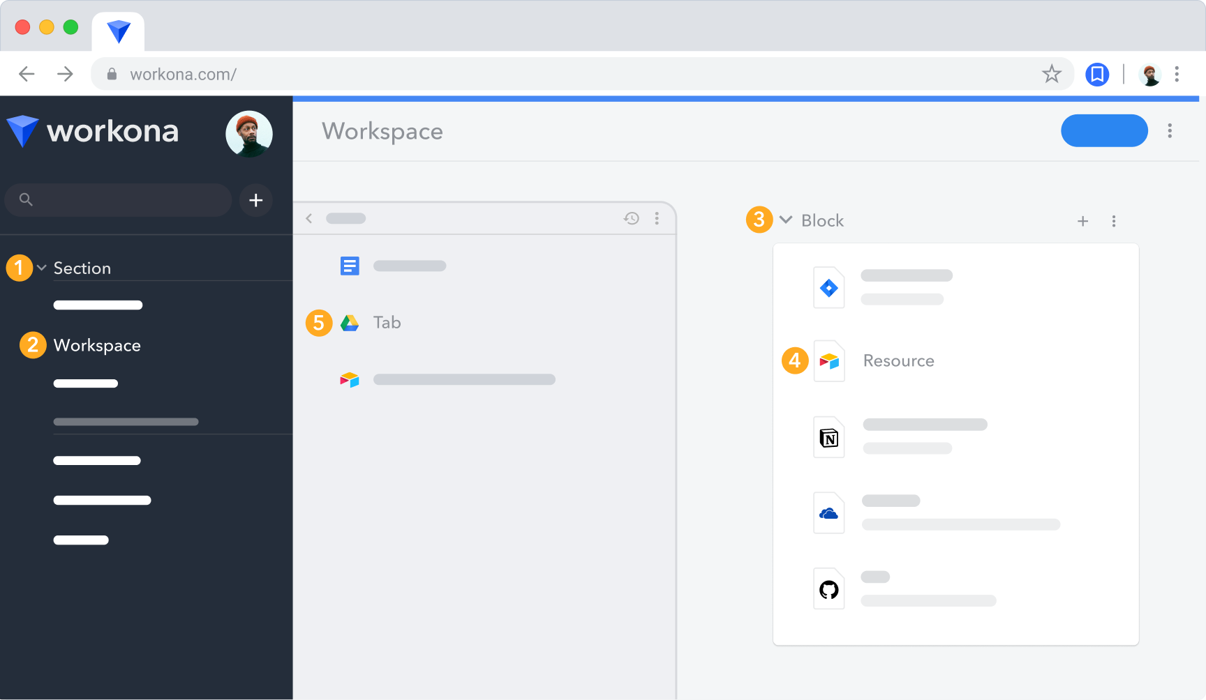 Workona interface showing the organizing elements: sections, workspaces, blocks, resources, and tabs.