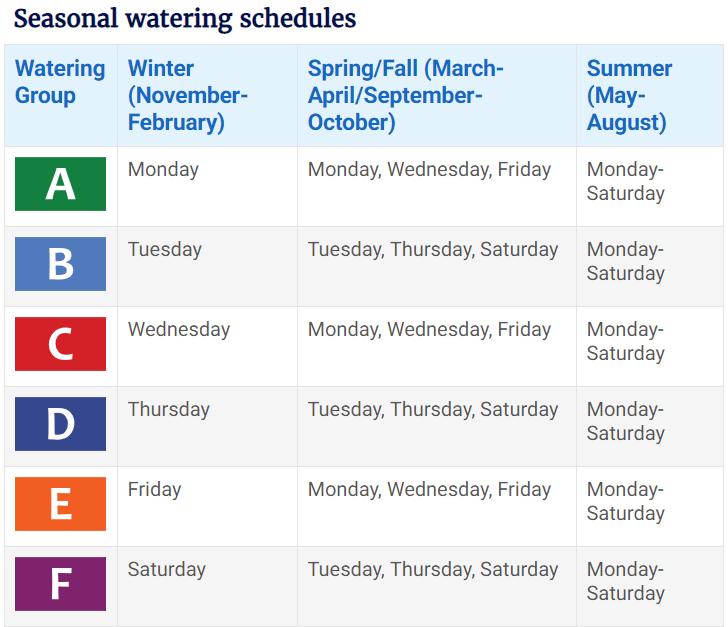 Seasonal watering schedule in Las Vegas